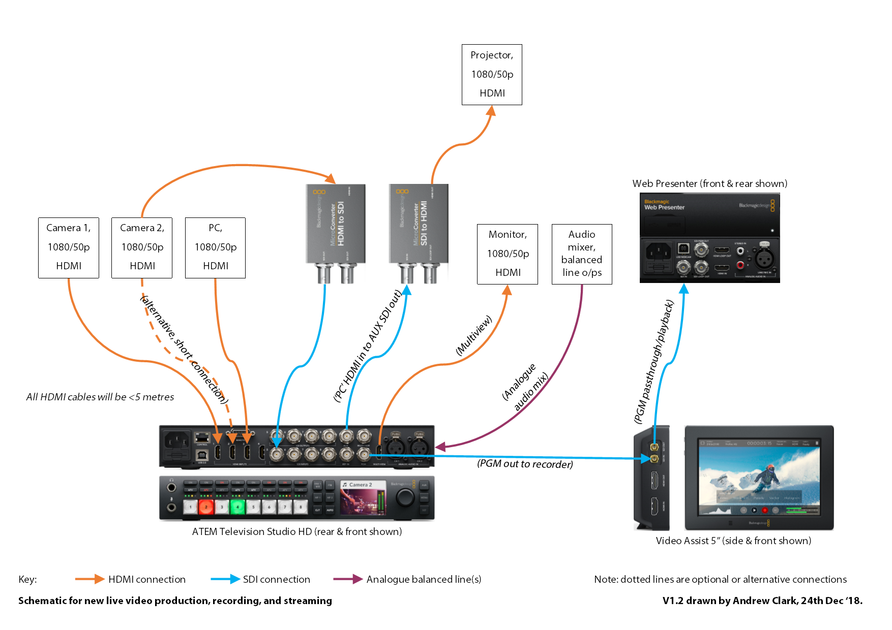 BlackMagic HD video production schematic - sanity check.png
