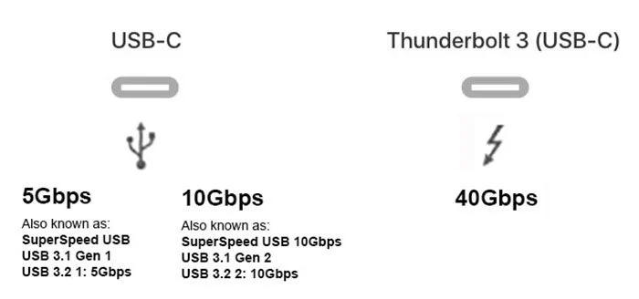usb-c-vs-thunderbolt-3-specs-icons.jpg